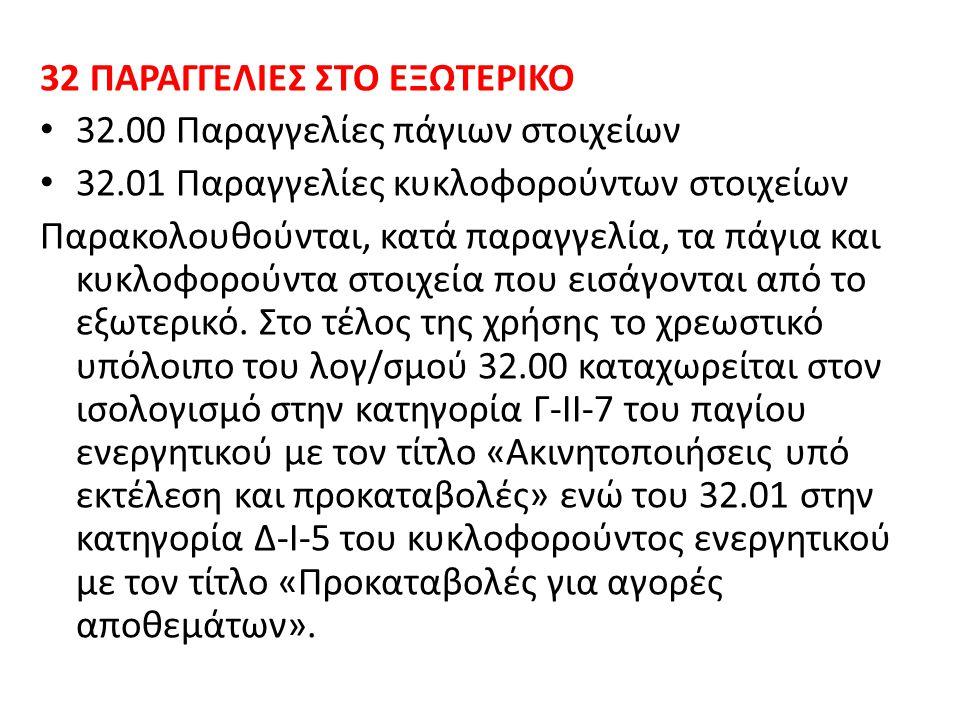 33 ΧΡΕΩΣΤΕΣ ΔΙΑΦΟΡΟΙ • 33.00 Προκαταβολές προσωπικού • 33.01 Χρηματικές διευκολύνσεις προσωπικού • 33.02 Δάνεια προσωπικού • 33.13 Ελληνικό Δημόσιο • 33.90 Επιταγές εισπρακτέες • 33.91 Επιταγές σε καθυστέρηση • 33.92 Απαιτήσεις αποζημίωσης κατά ασφαλιστικών εταιρειών
