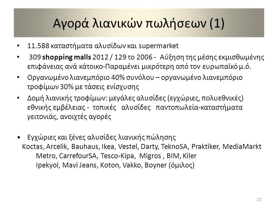 Αγορά λιανικών πωλήσεων (1) • 11.588 καταστήματα αλυσίδων και supermarket • 309 shopping malls 2012 / 129 το 2006 - Αύξηση της μέσης εκμισθωμένης επιφάνειας ανά κάτοικο-Παραμένει μικρότερη από τον ευρωπαϊκό μ.ό.