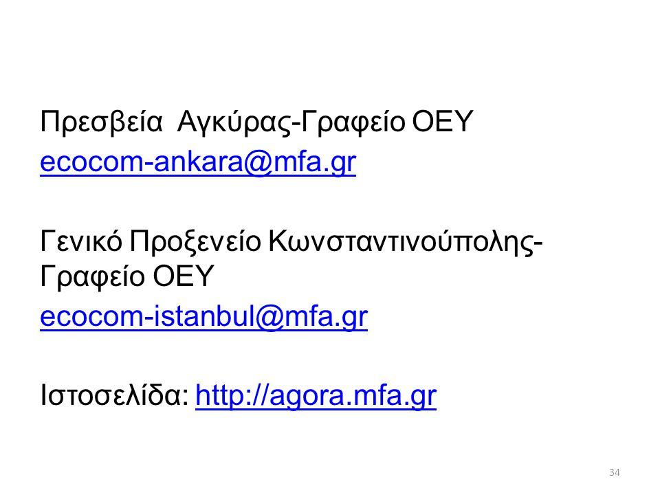 Πρεσβεία Αγκύρας-Γραφείο ΟΕΥ ecocom-ankara@mfa.gr Γενικό Προξενείο Κωνσταντινούπολης- Γραφείο ΟΕΥ ecocom-istanbul@mfa.gr Ιστοσελίδα: http://agora.mfa.