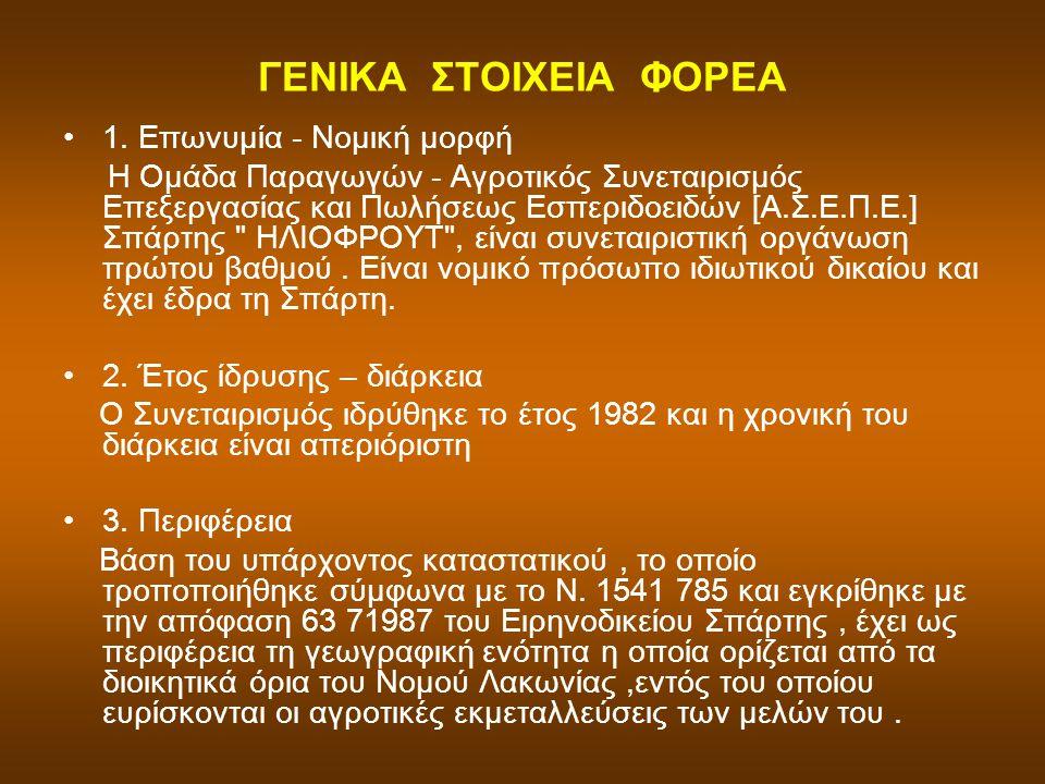 ΓΕΝΙΚΑ ΣΤΟΙΧΕΙΑ ΦΟΡΕΑ •1. Επωνυμία - Νομική μορφή Η Ομάδα Παραγωγών - Αγροτικός Συνεταιρισμός Επεξεργασίας και Πωλήσεως Εσπεριδοειδών [Α.Σ.Ε.Π.Ε.] Σπά