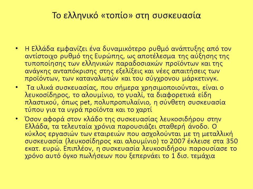Το ελληνικό «τοπίο» στη συσκευασία • Η Ελλάδα εμφανίζει ένα δυναμικότερο ρυθμό ανάπτυξης από τον αντίστοιχο ρυθμό της Ευρώπης, ως αποτέλεσμα της αύξησης της τυποποίησης των ελληνικών παραδοσιακών προϊόντων και της ανάγκης ανταπόκρισης στης εξελίξεις και νέες απαιτήσεις των προϊόντων, των καταναλωτών και του σύγχρονου μάρκετινγκ.