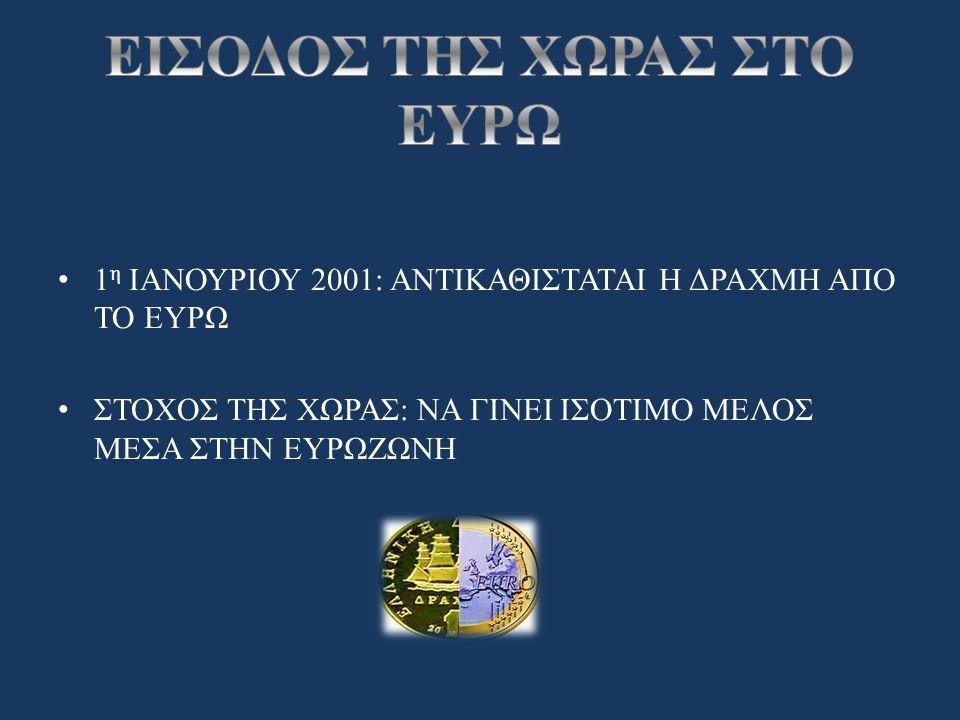 • 1 η ΙΑΝΟΥΡΙΟΥ 2001: ΑΝΤΙΚΑΘΙΣΤΑΤΑΙ Η ΔΡΑΧΜΗ ΑΠΟ ΤΟ ΕΥΡΩ • ΣΤΟΧΟΣ ΤΗΣ ΧΩΡΑΣ: ΝΑ ΓΙΝΕΙ ΙΣΟΤΙΜΟ ΜΕΛΟΣ ΜΕΣΑ ΣΤΗΝ ΕΥΡΩΖΩΝΗ