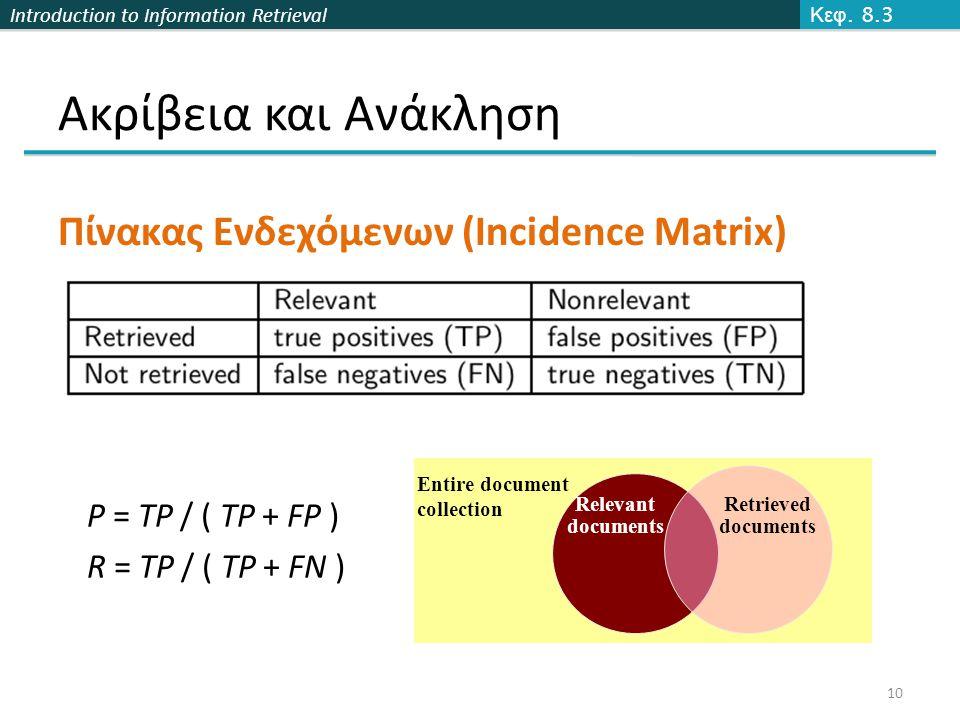 Introduction to Information Retrieval Ακρίβεια και Ανάκληση Κεφ. 8.3 10 P = TP / ( TP + FP ) R = TP / ( TP + FN ) Πίνακας Ενδεχόμενων (Incidence Matri