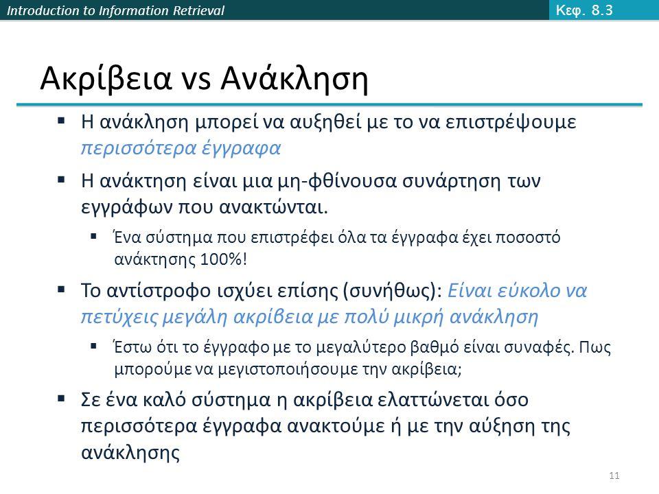 Introduction to Information Retrieval Ακρίβεια vs Ανάκληση Κεφ.