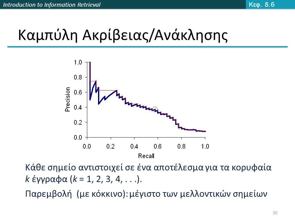 Introduction to Information Retrieval Καμπύλη Ακρίβειας/Ανάκλησης Κεφ. 8.6 30 Κάθε σημείο αντιστοιχεί σε ένα αποτέλεσμα για τα κορυφαία k έγγραφα (k =