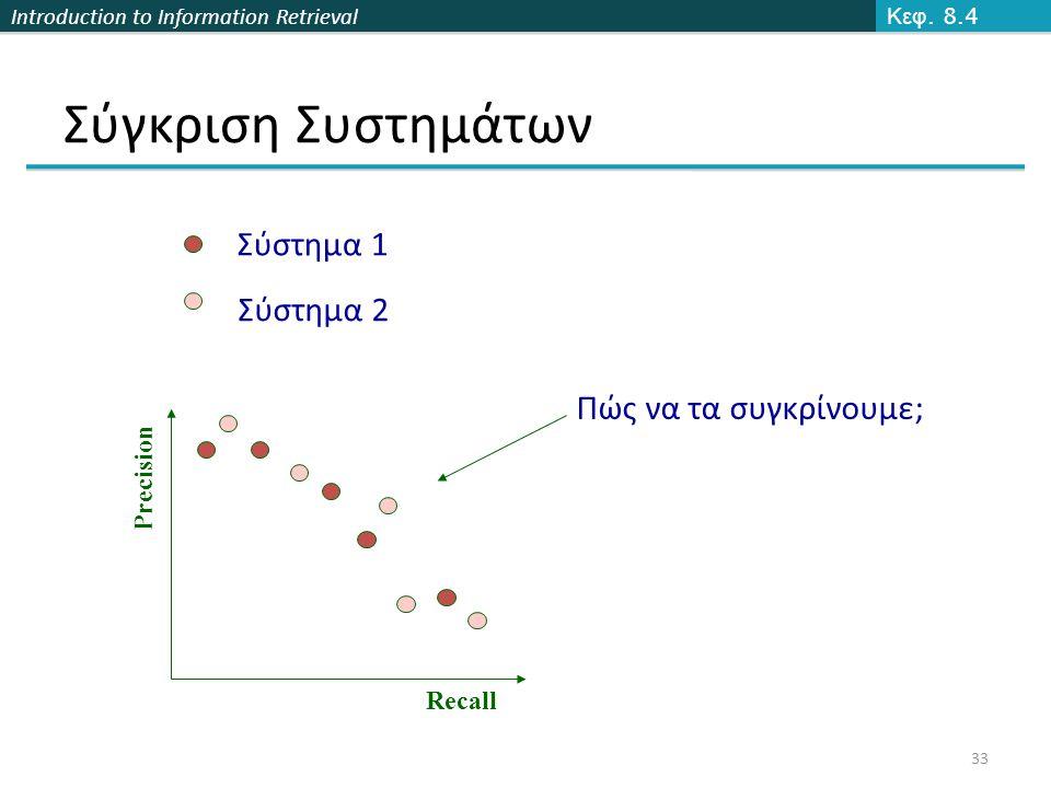 Introduction to Information Retrieval Σύγκριση Συστημάτων Κεφ. 8.4 33 Σύστημα 1 Recall Precision Σύστημα 2 Πώς να τα συγκρίνουμε;