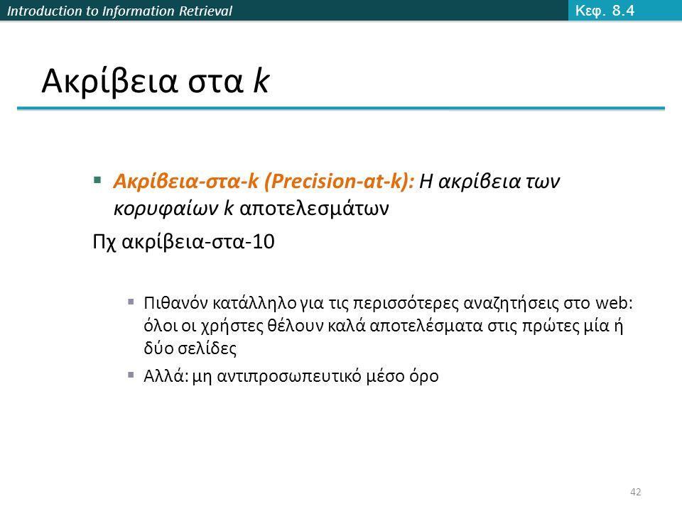 Introduction to Information Retrieval 42 Ακρίβεια στα k  Ακρίβεια-στα-k (Precision-at-k): H ακρίβεια των κορυφαίων k αποτελεσμάτων Πχ ακρίβεια-στα-10  Πιθανόν κατάλληλο για τις περισσότερες αναζητήσεις στο web: όλοι οι χρήστες θέλουν καλά αποτελέσματα στις πρώτες μία ή δύο σελίδες  Αλλά: μη αντιπροσωπευτικό μέσο όρο Κεφ.