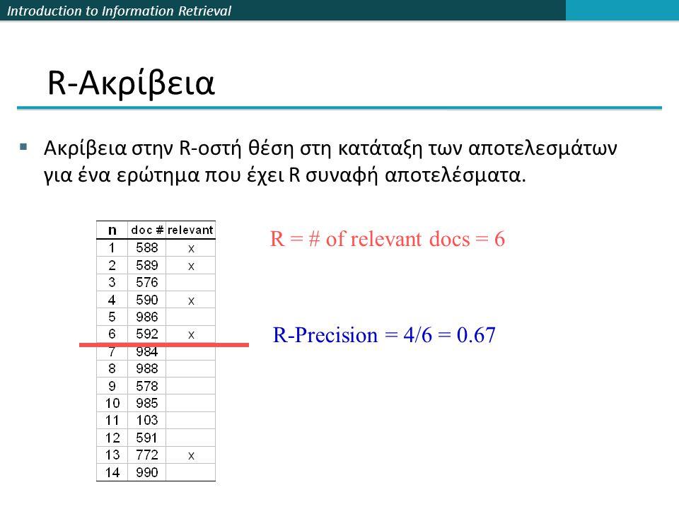 Introduction to Information Retrieval R-Ακρίβεια  Ακρίβεια στην R-οστή θέση στη κατάταξη των αποτελεσμάτων για ένα ερώτημα που έχει R συναφή αποτελέσματα.