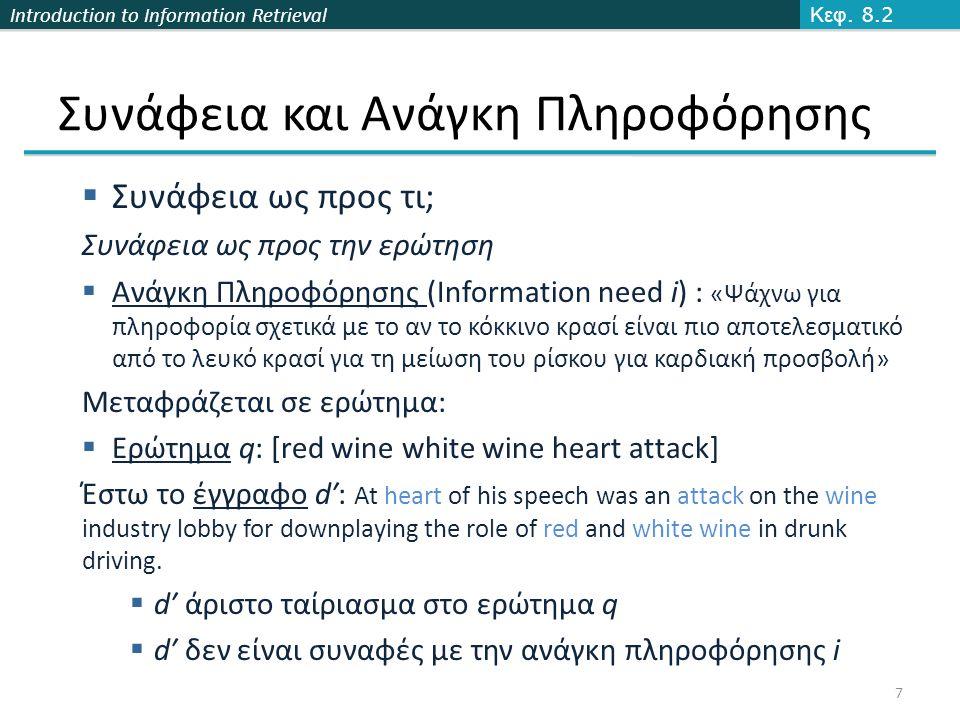 Introduction to Information Retrieval Παράδειγμα Ι (συνέχεια) Κεφ.