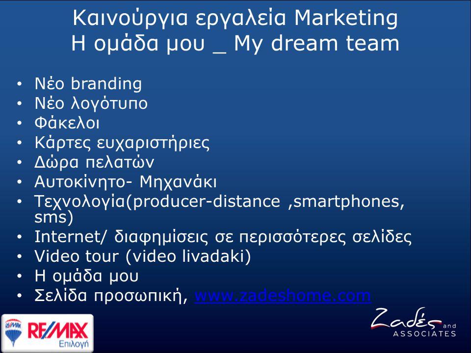 Καινούργια εργαλεία Marketing Η ομάδα μου _ My dream team • Νέο branding • Νέο λογότυπο • Φάκελοι • Κάρτες ευχαριστήριες • Δώρα πελατών • Αυτοκίνητο-