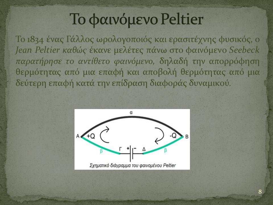 8 Το 1834 ένας Γάλλος ωρολογοποιός και ερασιτέχνης φυσικός, ο Jean Peltier καθώς έκανε μελέτες πάνω στο φαινόμενο Seebeck παρατήρησε το αντίθετο φαινό
