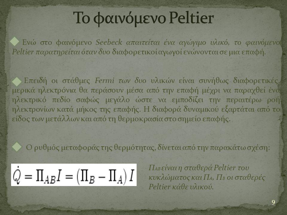 9 Ενώ στο φαινόμενο Seebeck απαιτείται ένα αγώγιμο υλικό, το φαινόμενο Peltier παρατηρείται όταν δυο διαφορετικοί αγωγοί ενώνονται σε μια επαφή. Επειδ