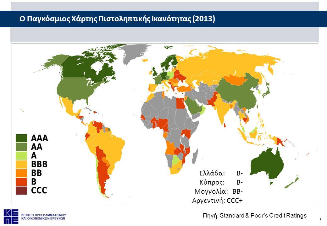 3 Ο Παγκόσμιος Χάρτης Πιστοληπτικής Ικανότητας (2013) Πηγή: Standard & Poor's Credit Ratings Ελλάδα: Β- Κύπρος: B- Μογγολία: ΒΒ- Αργεντινή: CCC+