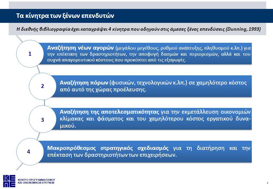 27 Άμεσες ξένες επενδύσεις • Ένα ολοκληρωμένο σχέδιο προσέλκυσης ΑΞΕ συμβάλλει καθοριστικά τόσο στην αειφόρο ανάπτυξη, όσο και στη μείωση της ανεργίας, μέσω της διασφάλισης αμοιβαίων ωφελειών μεταξύ της ελληνικής κοινωνίας και οικονομίας και των ξένων επενδυτών, καθώς και στο μετασχηματισμό της Ελληνικής Οικονομίας με εξωστρέφεια και μια στρατηγική ενσωμάτωσης στην παγκόσμια οικονομική πραγματικότητα.