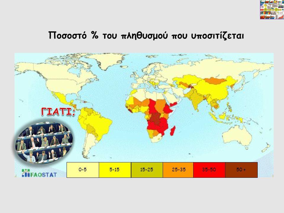 Ποσοστό % του πληθυσμού που υποσιτίζεται 0-55-1515-2525-3535-5050 +