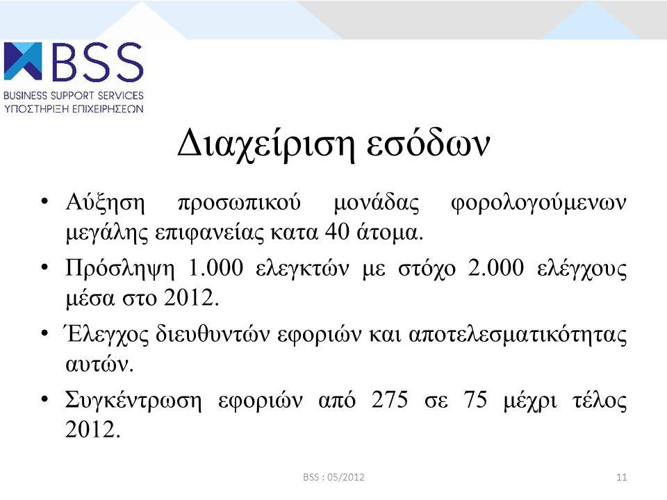Διαχείριση εσόδων • Αύξηση προσωπικού μονάδας φορολογούμενων μεγάλης επιφανείας κατα 40 άτομα.