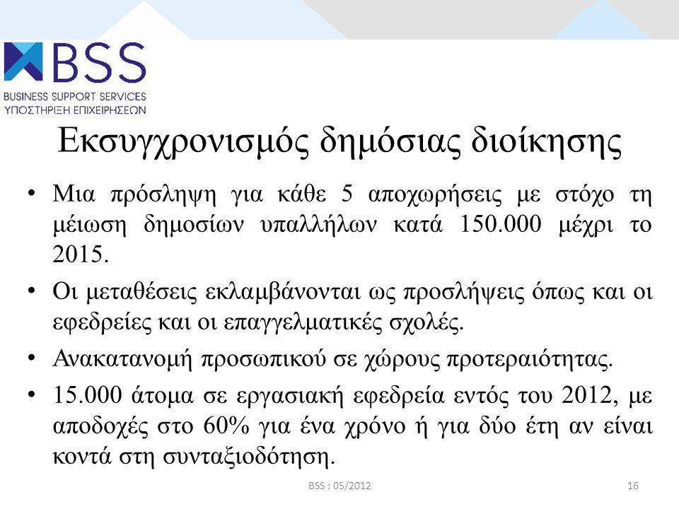 Εκσυγχρονισμός δημόσιας διοίκησης • Μια πρόσληψη για κάθε 5 αποχωρήσεις με στόχο τη μέιωση δημοσίων υπαλλήλων κατά 150.000 μέχρι το 2015.