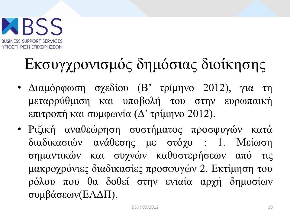 Εκσυγχρονισμός δημόσιας διοίκησης • Διαμόρφωση σχεδίου (Β' τρίμηνο 2012), για τη μεταρρύθμιση και υποβολή του στην ευρωπαική επιτροπή και συμφωνία (Δ' τρίμηνο 2012).