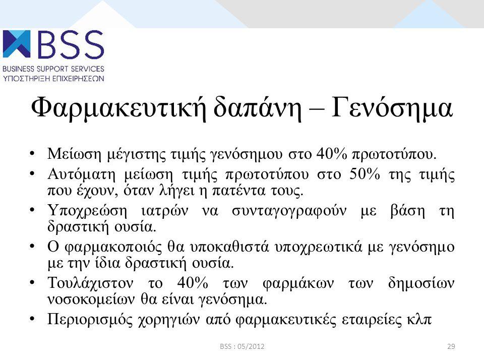 Φαρμακευτική δαπάνη – Γενόσημα • Μείωση μέγιστης τιμής γενόσημου στο 40% πρωτοτύπου.