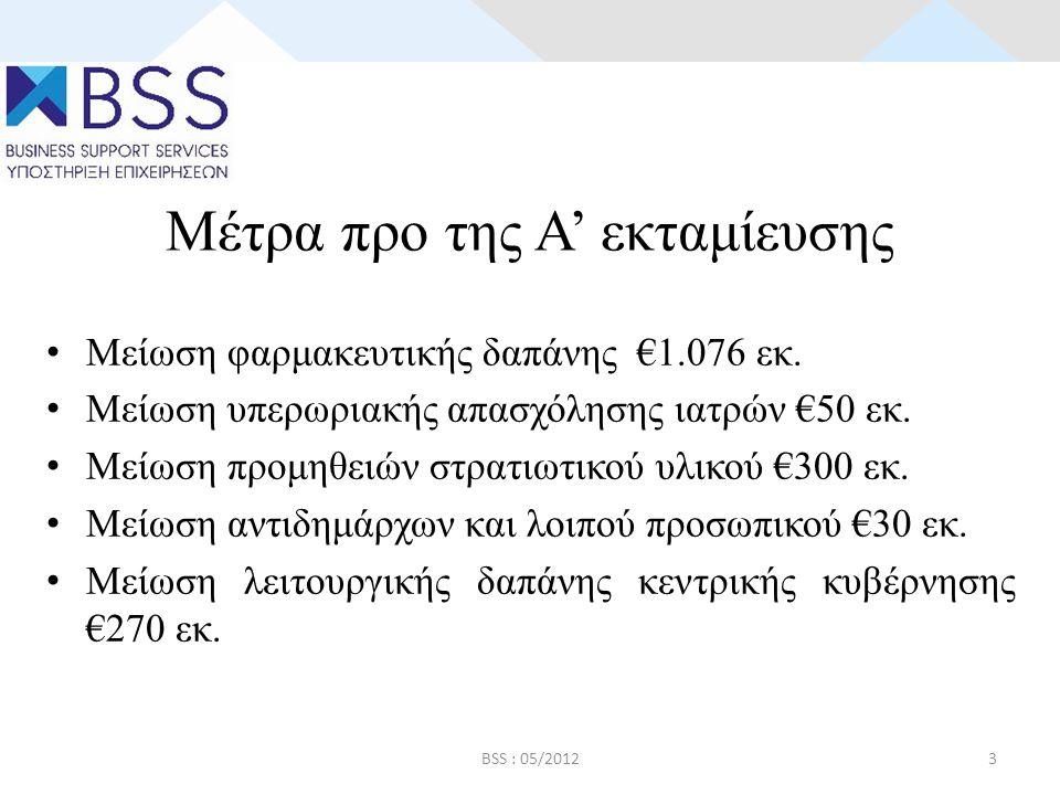 Ενύσχυση ανάπτυξης • Μείωση εργοδοτικού ονομαστικού μοναδιαίου κόστους εργασίας κατά 15% το διάστημα 2012-2014 • Αποφάσεις για μειώσεις ελάχιστων μισθών και για περιορισμό επιδομάτων • Κατάργηση μονιμότητας • Αναλογιστική μελέτη για τα συνταξιοδοτικά ταμεία (Γ' τρίμηνο 2012) • Καταπολέμηση εισφοροδιαφυγής.