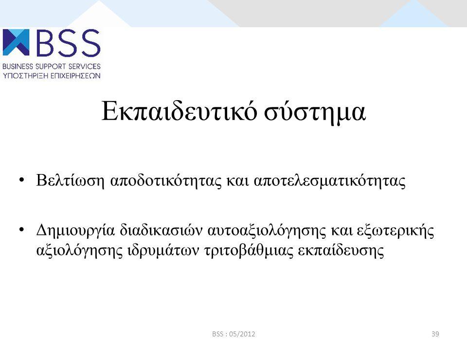 Εκπαιδευτικό σύστημα • Βελτίωση αποδοτικότητας και αποτελεσματικότητας • Δημιουργία διαδικασιών αυτοαξιολόγησης και εξωτερικής αξιολόγησης ιδρυμάτων τριτοβάθμιας εκπαίδευσης BSS : 05/201239