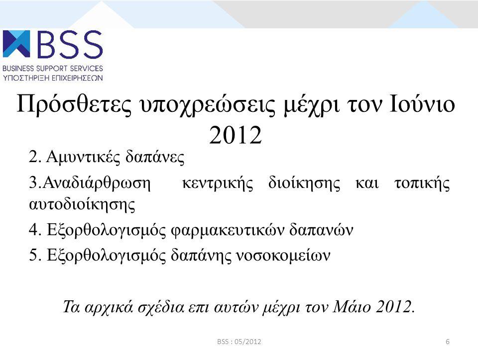 Διαχείριση Κεφαλαίων και αποκρατικοποιήσεις • €4.500 εκ., μέχρι τέλος 2012 • €7.500 εκ., μέχρι τέλος 2013 • €12.200 εκ., μέχρι τέλος 2014 • €15.000 εκ., μέχρι τέλος 2015  Προσφορά προς πώληση μεριδίων κρατικών επιχειρήσεων.