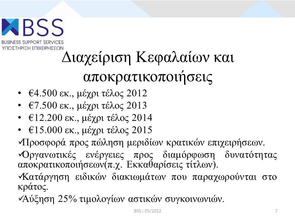 Φορολογική πολιτική Προετοιμασία φορολογικής μεταρρύθμισης με σκοπό : 1.Απλοποίηση 2.Εξάλειψη απαλλαγών και προνομοιακών καθεστώτων 3.Βαθμιαία μείωση συντελεστών άμεσης φορολόγησης ανάλογα με την πορεία των εσόδων 4.Αναθεώρηση αντικειμενικών αξιών BSS : 05/20128
