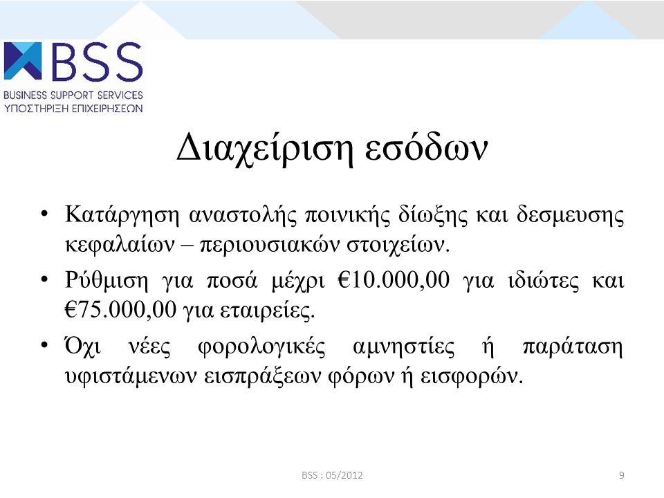 Διαχείριση εσόδων • Κατάργηση αναστολής ποινικής δίωξης και δεσμευσης κεφαλαίων – περιουσιακών στοιχείων.