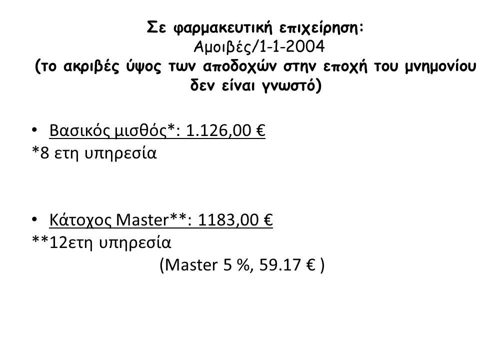 Σε φαρμακευτική επιχείρηση: Αμοιβές/1-1-2004 (το ακριβές ύψος των αποδοχών στην εποχή του μνημονίου δεν είναι γνωστό) • Βασικός μισθός*: 1.126,00 € *8