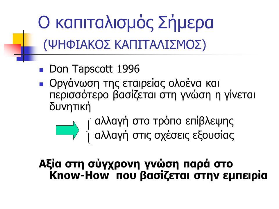  Don Tapscott 1996  Οργάνωση της εταιρείας ολοένα και περισσότερο βασίζεται στη γνώση η γίνεται δυνητική αλλαγή στο τρόπο επίβλεψης αλλαγή στις σχέσεις εξουσίας Αξία στη σύγχρονη γνώση παρά στο Know-How που βασίζεται στην εμπειρία