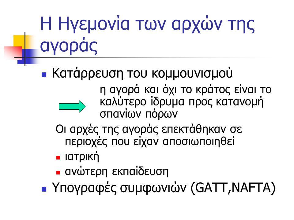 Η Ηγεμονία των αρχών της αγοράς  Κατάρρευση του κομμουνισμού η αγορά και όχι το κράτος είναι το καλύτερο ίδρυμα προς κατανομή σπανίων πόρων Οι αρχές της αγοράς επεκτάθηκαν σε περιοχές που είχαν αποσιωποιηθεί  ιατρική  ανώτερη εκπαίδευση  Υπογραφές συμφωνιών (GATT,NAFTA)
