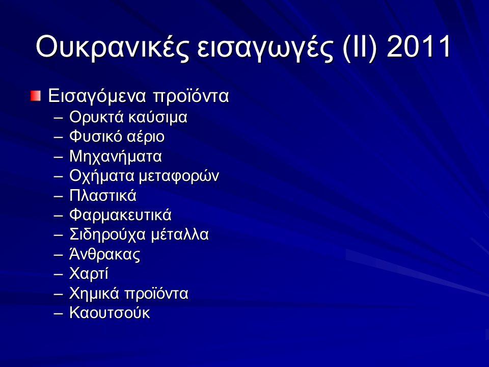 Ουκρανικές εισαγωγές (ΙΙ) 2011 Εισαγόμενα προϊόντα –Ορυκτά καύσιμα –Φυσικό αέριο –Μηχανήματα –Οχήματα μεταφορών –Πλαστικά –Φαρμακευτικά –Σιδηρούχα μέταλλα –Άνθρακας –Χαρτί –Χημικά προϊόντα –Καουτσούκ