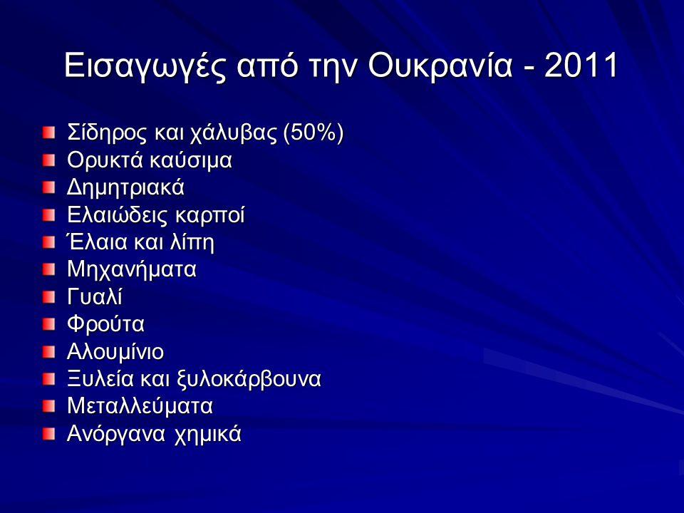 Εισαγωγές από την Ουκρανία - 2011 Σίδηρος και χάλυβας (50%) Ορυκτά καύσιμα Δημητριακά Ελαιώδεις καρποί Έλαια και λίπη ΜηχανήματαΓυαλίΦρούταΑλουμίνιο Ξυλεία και ξυλοκάρβουνα Μεταλλεύματα Ανόργανα χημικά