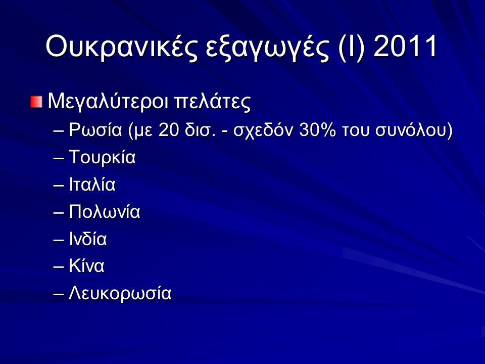 Ουκρανικές εξαγωγές (ΙΙ) 2011 Εξαγόμενα προϊόντα –Σιδηρούχα μέταλλα –Ορυκτά καύσιμα –Μεταλλεύματα –Δημητριακά –Μηχανήματα –Λιπάσματα –Ανόργανα χημικά –Ελαιώδεις καρποί –Ξυλεία