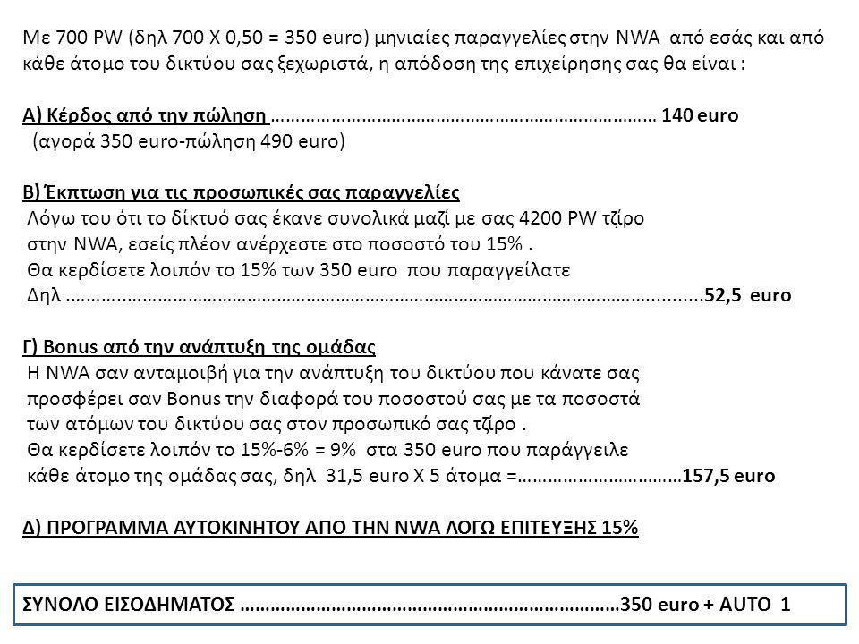 Με 700 PW (δηλ 700 Χ 0,50 = 350 euro) μηνιαίες παραγγελίες στην NWA από εσάς και από κάθε άτομο του δικτύου σας ξεχωριστά, η απόδοση της επιχείρησης σας θα είναι : Α) Κέρδος από την πώληση …………………………………………………………………… 140 euro (αγορά 350 euro-πώληση 490 euro) B) Έκπτωση για τις προσωπικές σας παραγγελίες Λόγω του ότι το δίκτυό σας έκανε συνολικά μαζί με σας 4200 PW τζίρο στην NWA, εσείς πλέον ανέρχεστε στο ποσοστό του 15%.