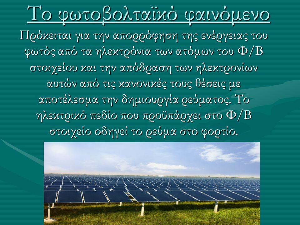 Το φωτοβολταϊκό φαινόμενο Πρόκειται για την απορρόφηση της ενέργειας του φωτός από τα ηλεκτρόνια των ατόμων του Φ/Β στοιχείου και την απόδραση των ηλεκτρονίων αυτών από τις κανονικές τους θέσεις με αποτέλεσμα την δημιουργία ρεύματος.