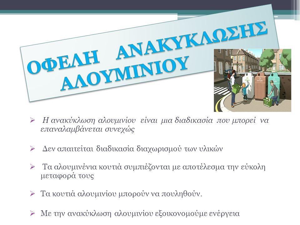  Αθήνα ΣΥ.ΛΑ.Ν.ΕΠΕ  ΑΓ.