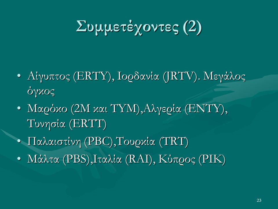 23 Συμμετέχοντες (2) •Αίγυπτος (ERTY), Ιορδανία (JRTV).