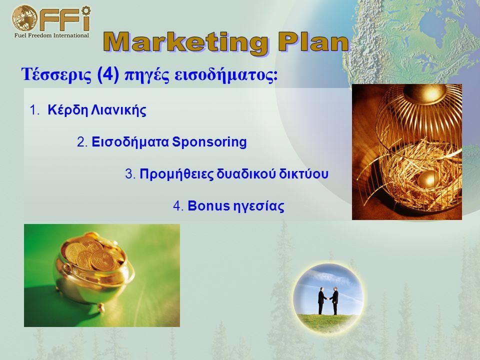 1. Κέρδη Λιανικής 2. Εισοδήματα Sponsoring 3. Προμήθειες δυαδικού δικτύου 4.