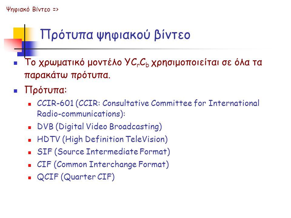 Πρότυπα ψηφιακού βίντεο  Το χρωματικό μοντέλο YC r C b χρησιμοποιείται σε όλα τα παρακάτω πρότυπα.