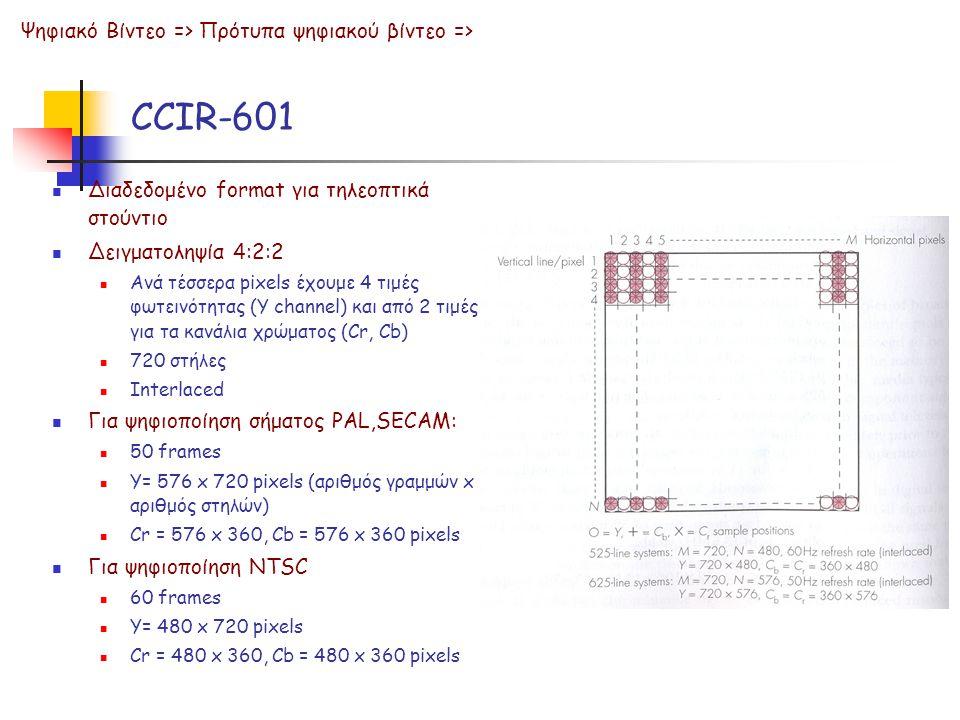 CCIR-601  Διαδεδομένο format για τηλεοπτικά στούντιο  Δειγματοληψία 4:2:2  Ανά τέσσερα pixels έχουμε 4 τιμές φωτεινότητας (Y channel) και από 2 τιμές για τα κανάλια χρώματος (Cr, Cb)  720 στήλες  Interlaced  Για ψηφιοποίηση σήματος PAL,SECAM:  50 frames  Y= 576 x 720 pixels (αριθμός γραμμών x αριθμός στηλών)  Cr = 576 x 360, Cb = 576 x 360 pixels  Για ψηφιοποίηση NTSC  60 frames  Y= 480 x 720 pixels  Cr = 480 x 360, Cb = 480 x 360 pixels Ψηφιακό Βίντεο => Πρότυπα ψηφιακού βίντεο =>