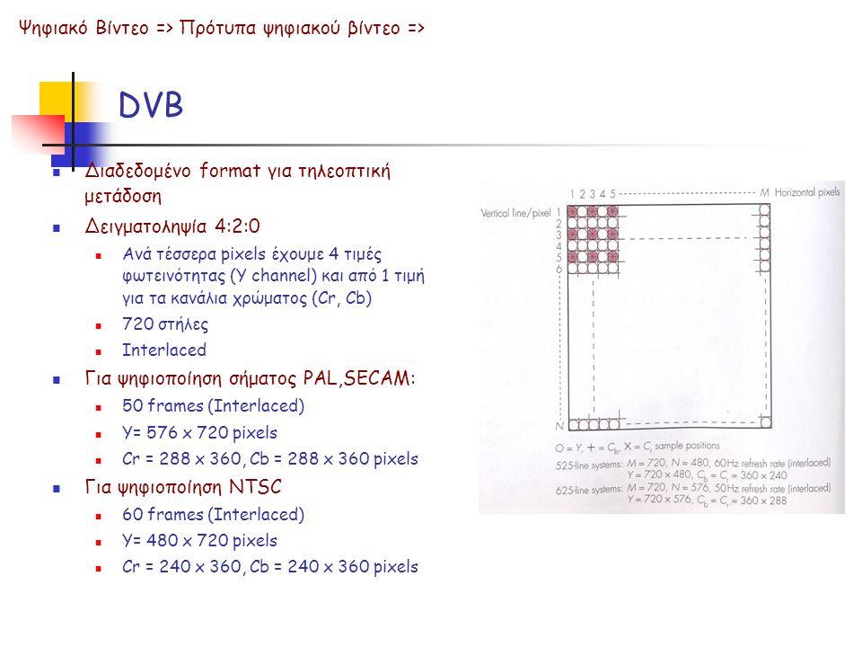 DVB  Διαδεδομένο format για τηλεοπτική μετάδοση  Δειγματοληψία 4:2:0  Ανά τέσσερα pixels έχουμε 4 τιμές φωτεινότητας (Y channel) και από 1 τιμή για τα κανάλια χρώματος (Cr, Cb)  720 στήλες  Interlaced  Για ψηφιοποίηση σήματος PAL,SECAM:  50 frames (Interlaced)  Y= 576 x 720 pixels  Cr = 288 x 360, Cb = 288 x 360 pixels  Για ψηφιοποίηση NTSC  60 frames (Interlaced)  Y= 480 x 720 pixels  Cr = 240 x 360, Cb = 240 x 360 pixels Ψηφιακό Βίντεο => Πρότυπα ψηφιακού βίντεο =>