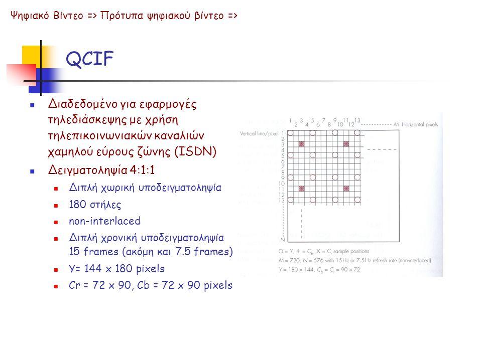 QCIF  Διαδεδομένο για εφαρμογές τηλεδιάσκεψης με χρήση τηλεπικοινωνιακών καναλιών χαμηλού εύρους ζώνης (ISDN)  Δειγματοληψία 4:1:1  Διπλή χωρική υποδειγματοληψία  180 στήλες  non-interlaced  Διπλή χρονική υποδειγματοληψία 15 frames (ακόμη και 7.5 frames)  Y= 144 x 180 pixels  Cr = 72 x 90, Cb = 72 x 90 pixels Ψηφιακό Βίντεο => Πρότυπα ψηφιακού βίντεο =>