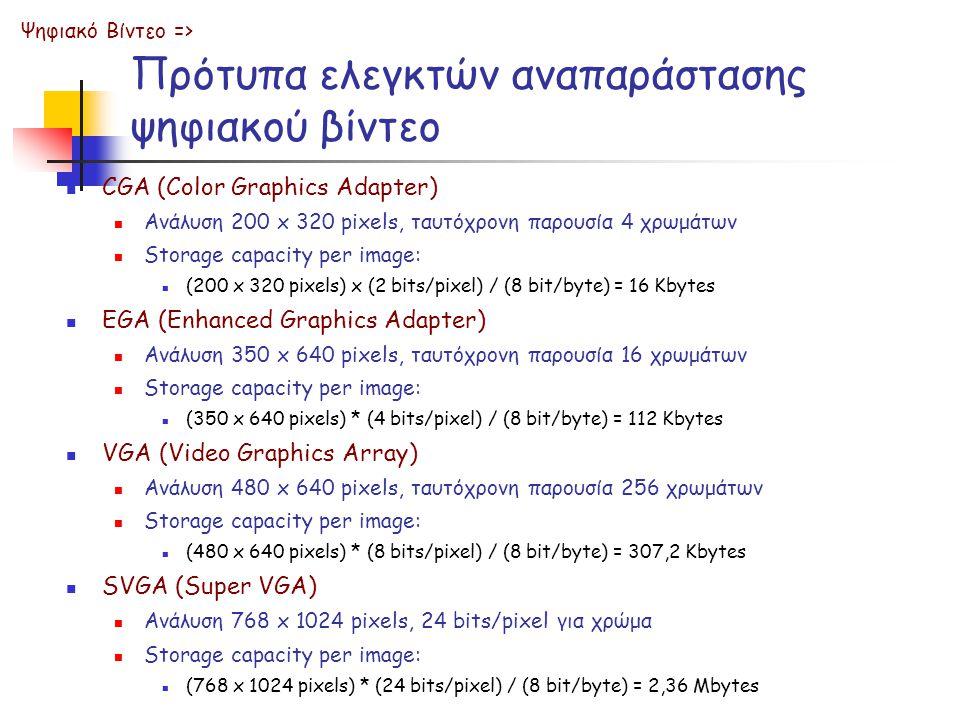 Πρότυπα ελεγκτών αναπαράστασης ψηφιακού βίντεο  CGA (Color Graphics Adapter)  Ανάλυση 200 x 320 pixels, ταυτόχρονη παρουσία 4 χρωμάτων  Storage capacity per image:  (200 x 320 pixels) x (2 bits/pixel) / (8 bit/byte) = 16 Kbytes  EGA (Enhanced Graphics Adapter)  Ανάλυση 350 x 640 pixels, ταυτόχρονη παρουσία 16 χρωμάτων  Storage capacity per image:  (350 x 640 pixels) * (4 bits/pixel) / (8 bit/byte) = 112 Kbytes  VGA (Video Graphics Array)  Ανάλυση 480 x 640 pixels, ταυτόχρονη παρουσία 256 χρωμάτων  Storage capacity per image:  (480 x 640 pixels) * (8 bits/pixel) / (8 bit/byte) = 307,2 Kbytes  SVGA (Super VGA)  Ανάλυση 768 x 1024 pixels, 24 bits/pixel για χρώμα  Storage capacity per image:  (768 x 1024 pixels) * (24 bits/pixel) / (8 bit/byte) = 2,36 Mbytes Ψηφιακό Βίντεο =>