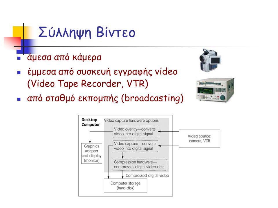 Σύλληψη Βίντεο  άμεσα από κάμερα  έμμεσα από συσκευή εγγραφής video (Video Tape Recorder, VTR)  από σταθμό εκπομπής (broadcasting)