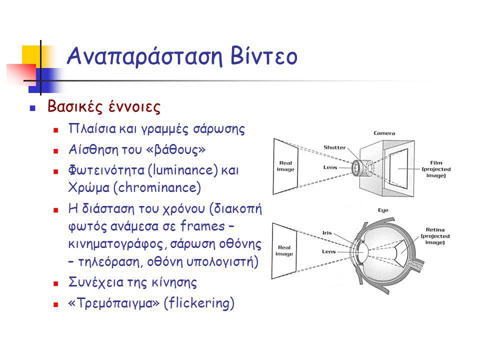 Αναπαράσταση Βίντεο  Βασικές έννοιες  Πλαίσια και γραμμές σάρωσης  Αίσθηση του «βάθους»  Φωτεινότητα (luminance) και Χρώμα (chrominance)  Η διάσταση του χρόνου (διακοπή φωτός ανάμεσα σε frames – κινηματογράφος, σάρωση οθόνης – τηλεόραση, οθόνη υπολογιστή)  Συνέχεια της κίνησης  «Τρεμόπαιγμα» (flickering)