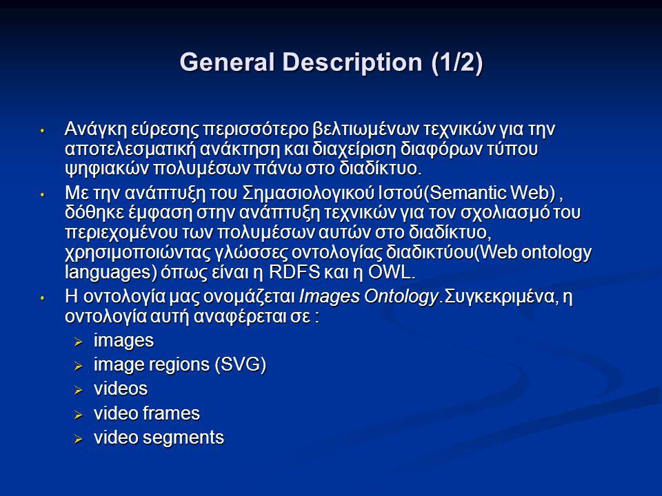 General Description (1/2) • Ανάγκη εύρεσης περισσότερο βελτιωμένων τεχνικών για την αποτελεσματική ανάκτηση και διαχείριση διαφόρων τύπου ψηφιακών πολυμέσων πάνω στο διαδίκτυο.