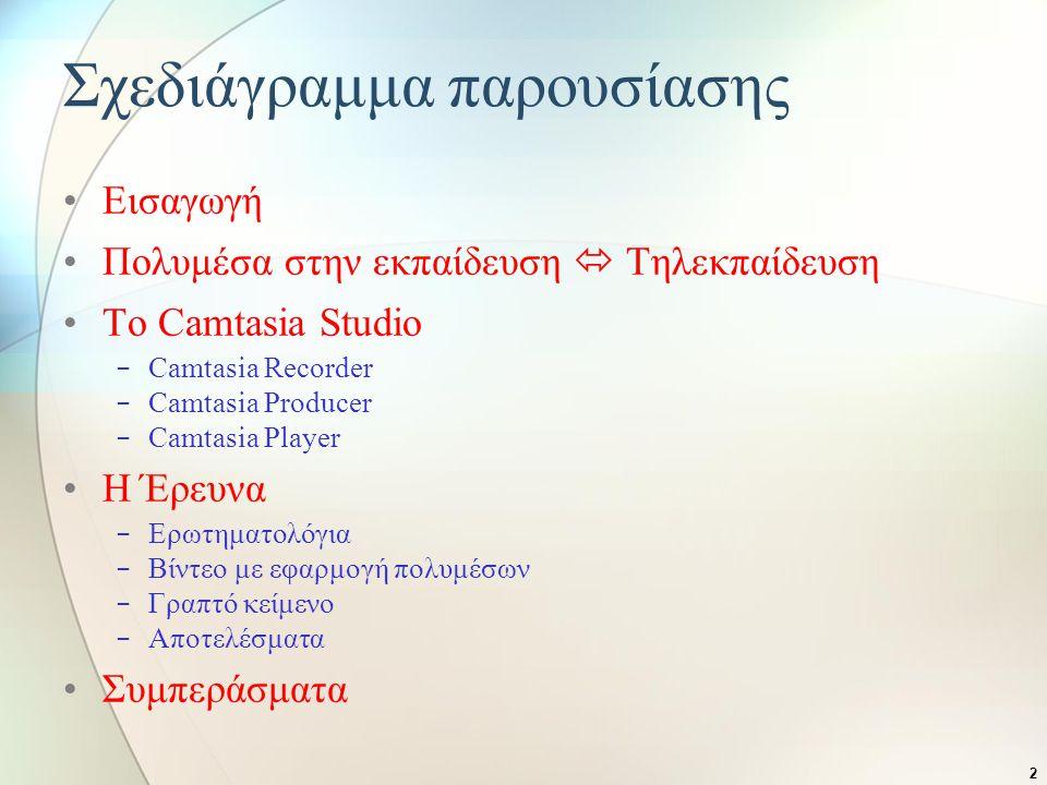 2 •Εισαγωγή •Πολυμέσα στην εκπαίδευση  Τηλεκπαίδευση •Το Camtasia Studio − Camtasia Recorder − Camtasia Producer − Camtasia Player •Η Έρευνα − Ερωτημ