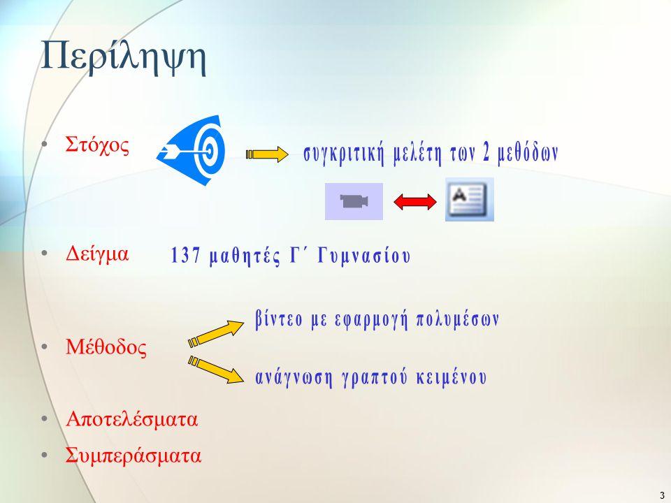 3 Περίληψη •Στόχος •Δείγμα •Μέθοδος •Αποτελέσματα •Συμπεράσματα