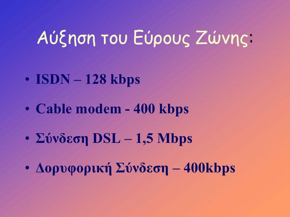 Αύξηση του Εύρους Ζώνης: •ISDN – 128 kbps •Cable modem - 400 kbps •Σύνδεση DSL – 1,5 Mbps •Δορυφορική Σύνδεση – 400kbps